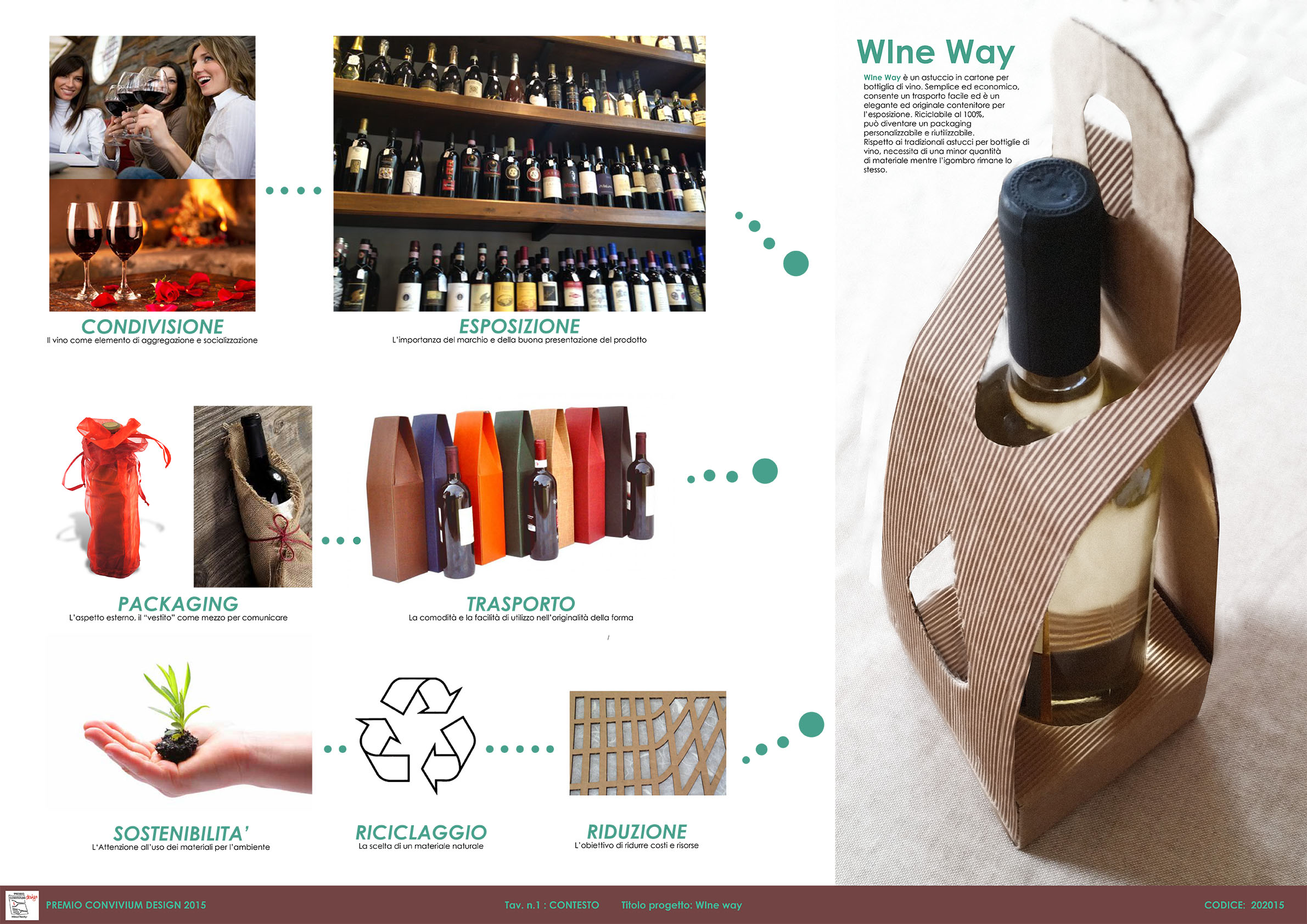 Concorsi convivium design 2015 wine town 2011 inartdesign - Accessori vino design ...