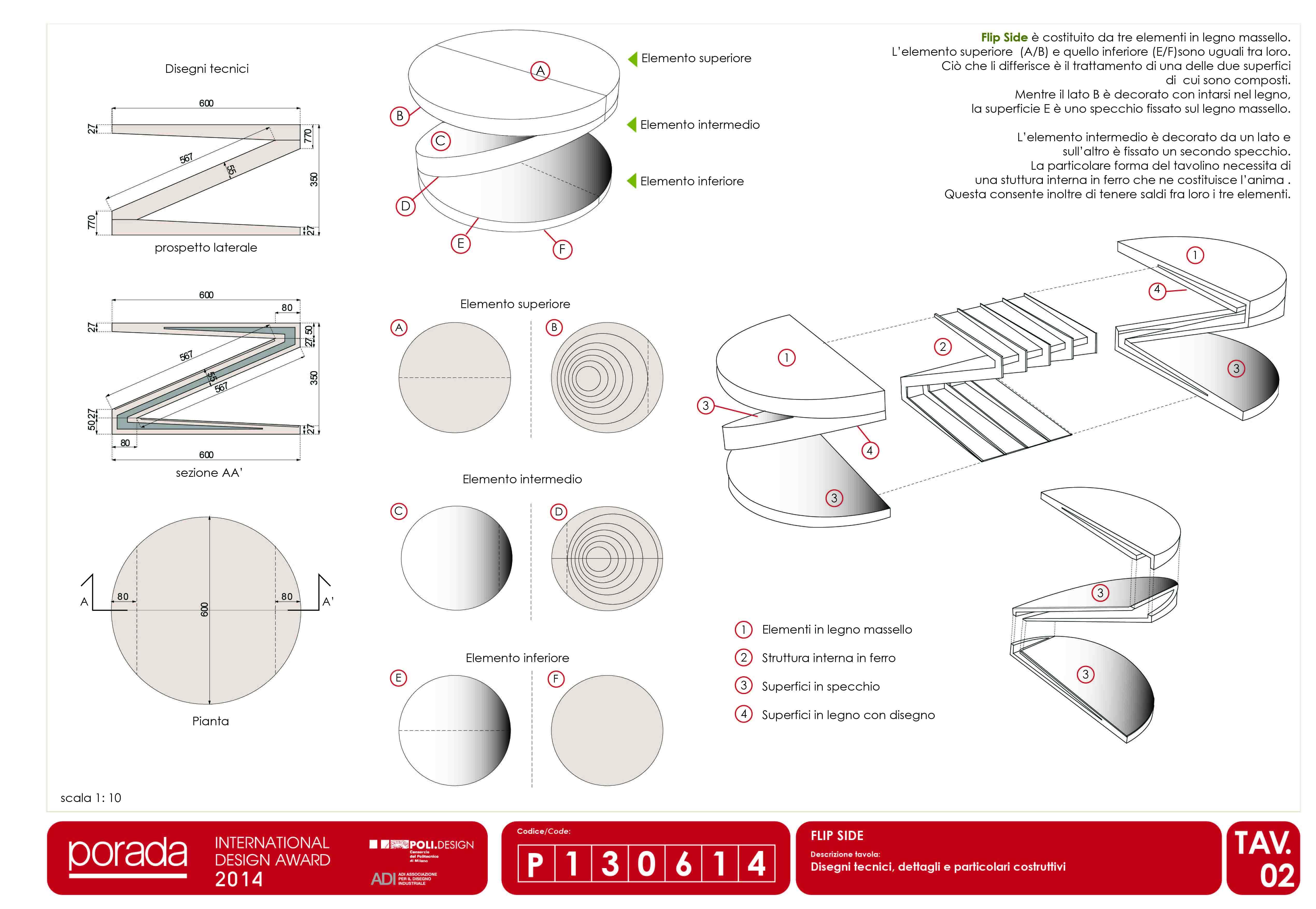 Concorso porada international design award 2014 inartdesign for Porada international design award 2016